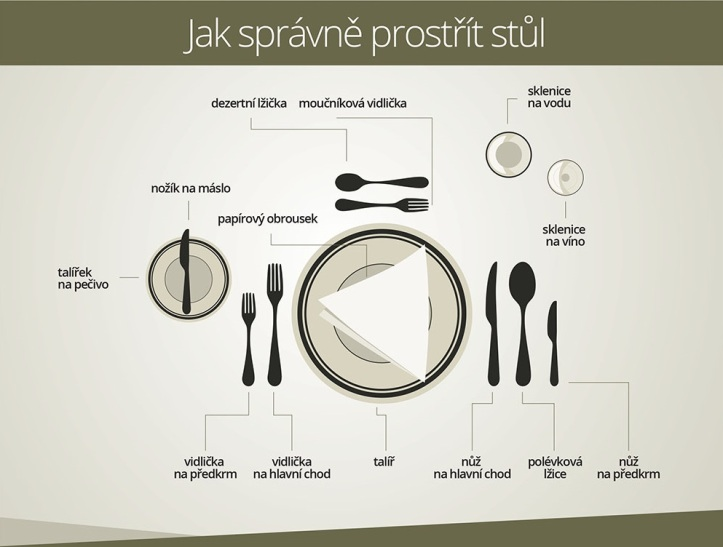 table_setting_infografika